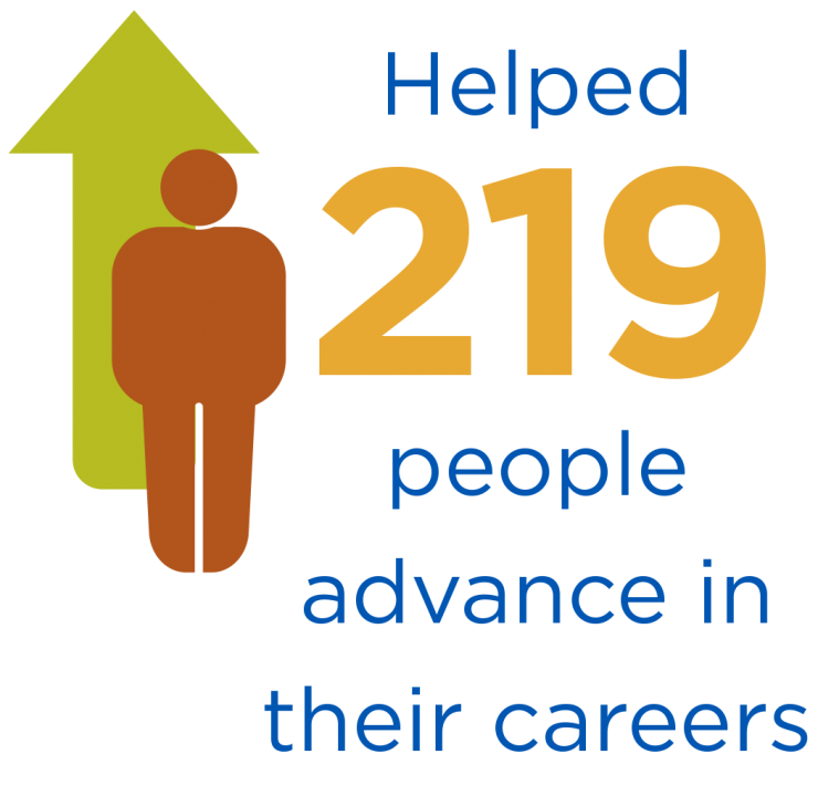 GES helped 219 people advance in their careers