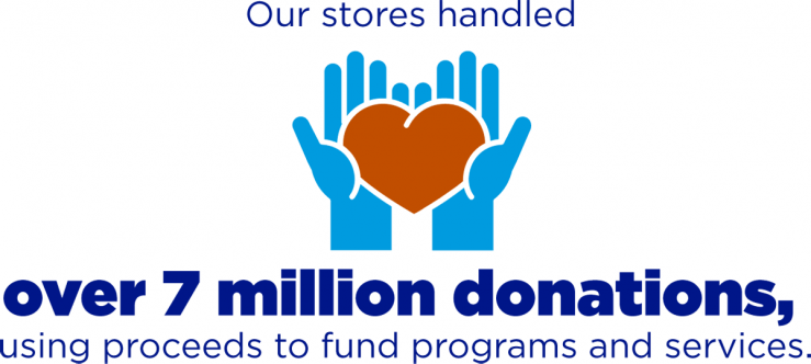 Over. 7 million donations, using proceeds to fund programs and services.
